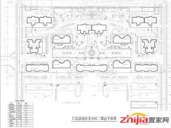 仁达嘉苑二期 仁达嘉苑二期建设工程设计方案总平面图
