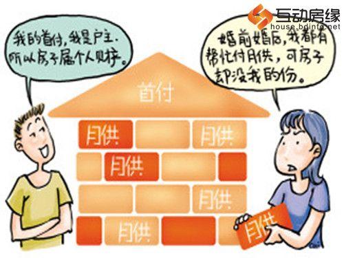 关于房屋产权归属问题