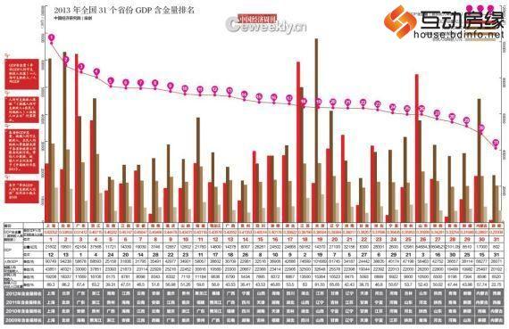 gdp增速_2008年北京奥运会_越南2013年gdp排名