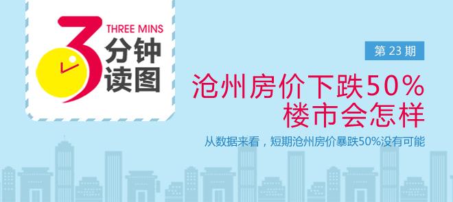三分钟读图第23期:沧州房价下跌50%楼市会怎样