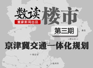 数读楼市第3期:一张图看懂京津冀交通一体化规划
