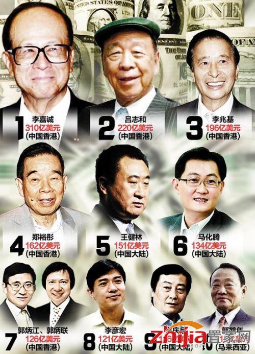 还有排名第五的万达集团董事长王健林图片