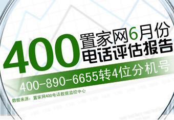 置家网6月份400电话评估报告
