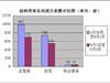 2014年6月2日至6月8日石家庄楼市分析(组图)