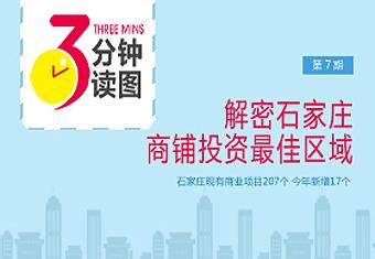 三分钟读图第7期:解密石家庄商铺投资最佳区域
