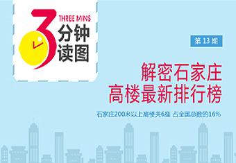 三分钟读图第13期:解密石家庄高楼最新排行榜