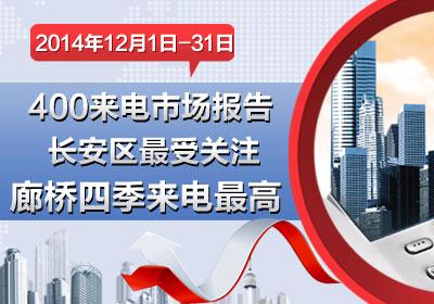 2014年12月置家网400购房直通电话月报分析