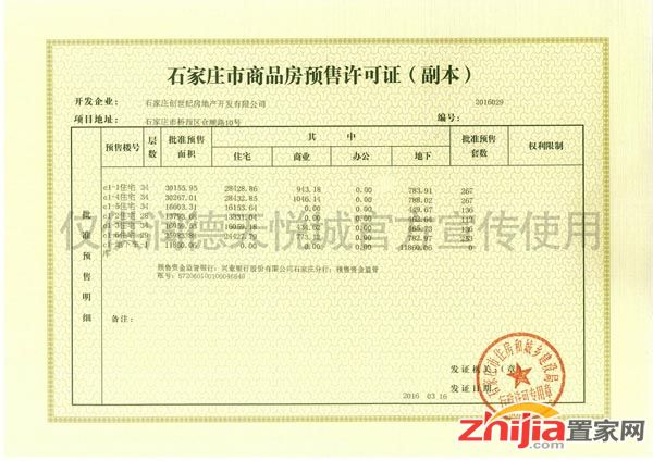 润德天悦城C1区获预售证 大部分楼栋封顶