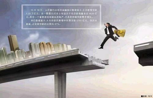 """央行明示收紧地产信贷 """"地王""""明年受压最"""