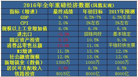 2012年我国gdp总额_2015-2016年中国教育装备市场分析报告一