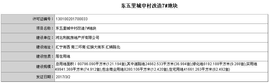 石家庄3大城中村改造项目喜获规划证
