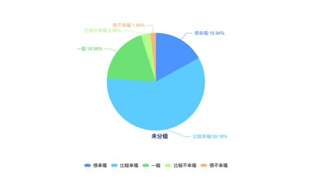 2016中国幸福城市出炉 你的家乡上榜了吗?