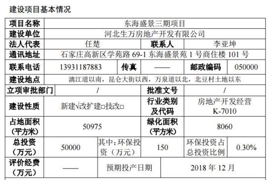 石家庄高新区1项目三期规划曝光 拟投资5亿建8栋住宅