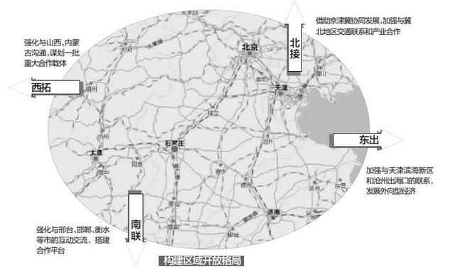 """国际庄""""未来红包""""大起底!今后5年城市路线图全在此,不容错过!"""