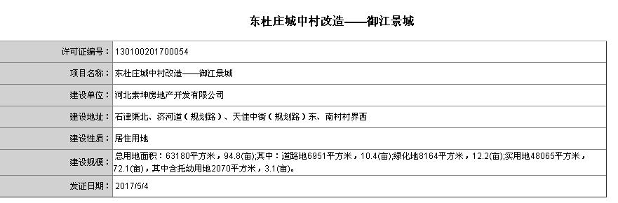 东杜庄城中村——御江景城项目获用地规划许可证