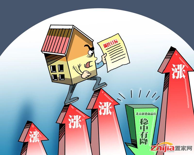 社科院:二季度北京房价降7.74% 中位数跌破6万