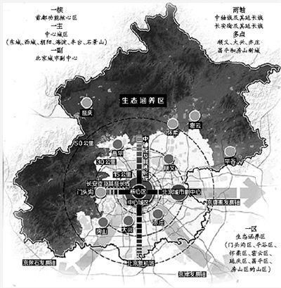 """北京将构建""""一核一主一副、两轴多点一区""""新城市布局"""