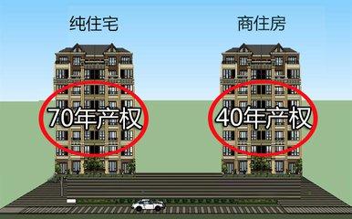 重磅消息!北京首次破冰 土地使用年限试点将缩至20年