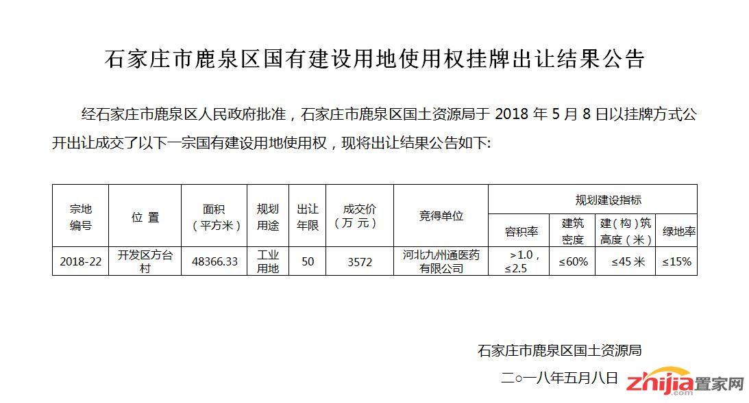 河北九州通医药有限公司竞得开发区方台村一地块