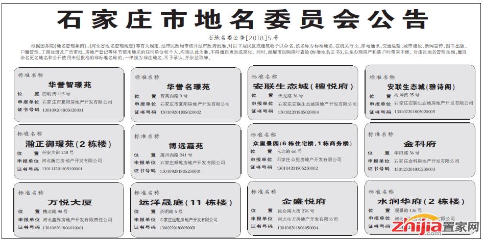 石家庄金科远洋等12个项目标准地名获批
