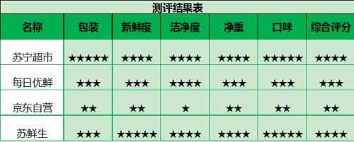 苏宁小龙虾空降《龙虾刑警》发布会更惊喜的还在618