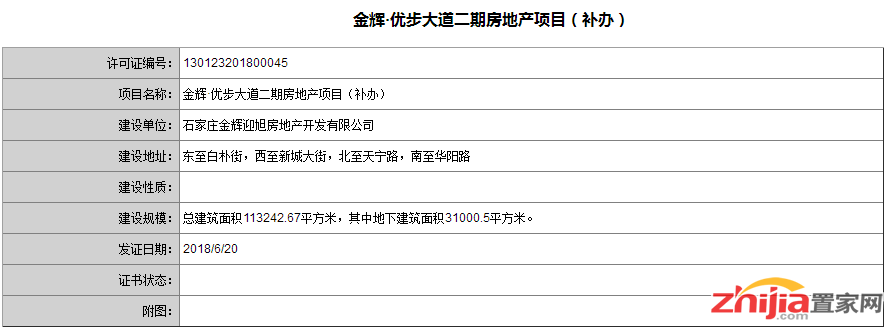 金辉·优步大道二期建筑规划许可证获批