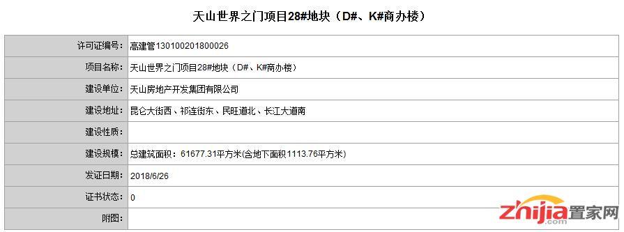 天山世界之门28#地块 获得建筑规划许可证