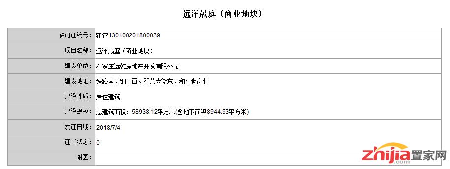 远洋晟庭(商业地块)获得建筑规划许可证