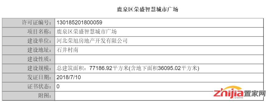 鹿泉区荣盛智慧城市广场连获2张建筑规划许可证