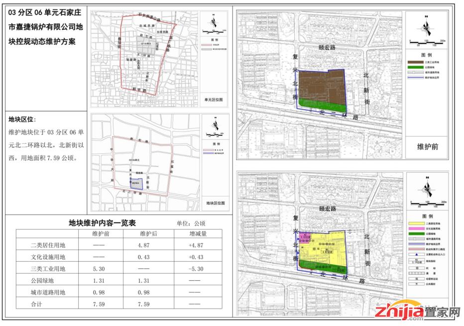 石家庄中心城区5地块调规,涉及翔翼路39号项目等