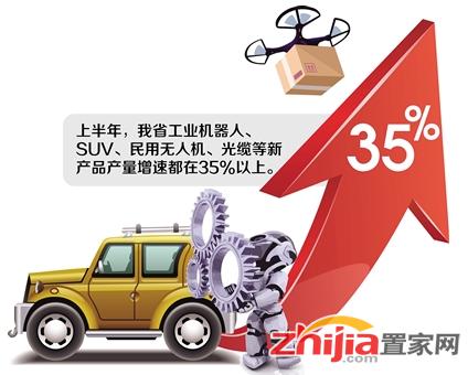 上半年河北省住宅销售额同比下降22.6%