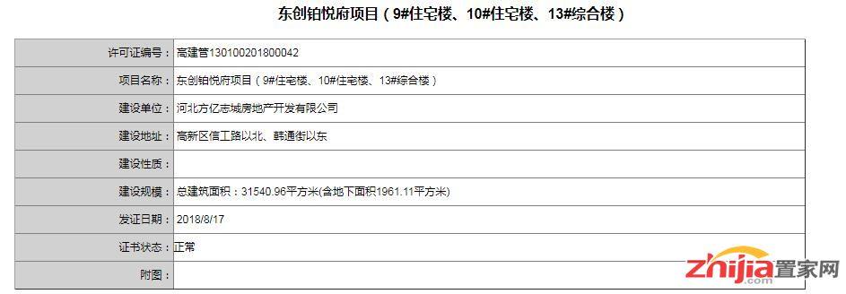 高新区东创铂悦府项目获得建筑规划许可证