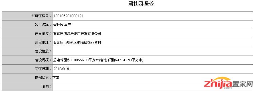 石家庄碧桂园星荟获得两张建筑规划许可证