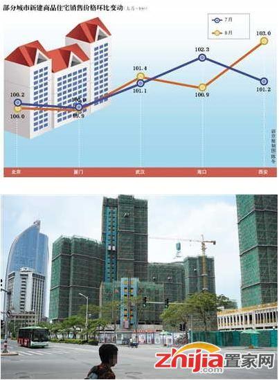 """楼市""""入秋"""":多地市场降温,抢房现象仍存"""