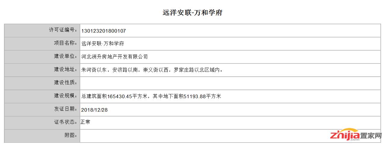 远洋安联·万和学府获得建筑规划许可证