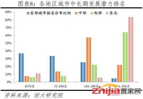 2019中國城市經濟排行_2019年中國城市分級完整名單 圖源第一財經 -最新資訊