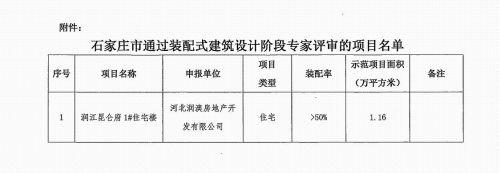 石家庄润德万科翡翠公园二期等三大项目通过装配式建筑设计阶段专家评审-中国网地产