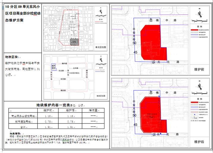 石家庄春风小区项目商业限制规划调整,占地28.65亩