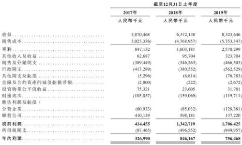 2020房地产企业排行_2020年1 5月全国房地产企业拿地排行榜
